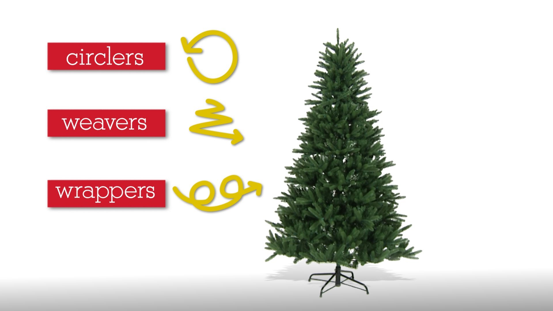 How Many Lights Per Foot Of Christmas Tree.How To Light A Christmas Tree How To A To Z